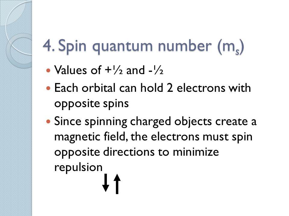 4. Spin quantum number (ms)