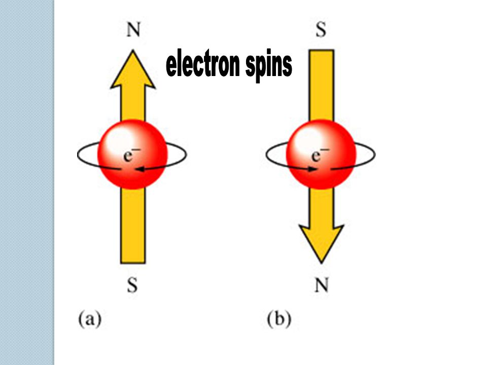 electron spins