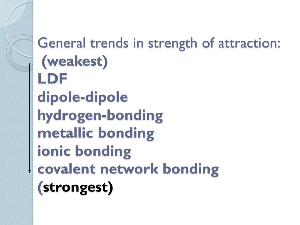 General trends in strength of attraction: (weakest) LDF dipole-dipole hydrogen-bonding metallic bonding ionic bonding covalent network bonding (strongest)