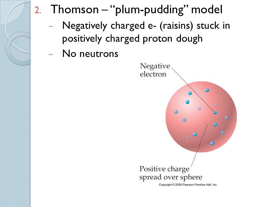 Thomson – plum-pudding model