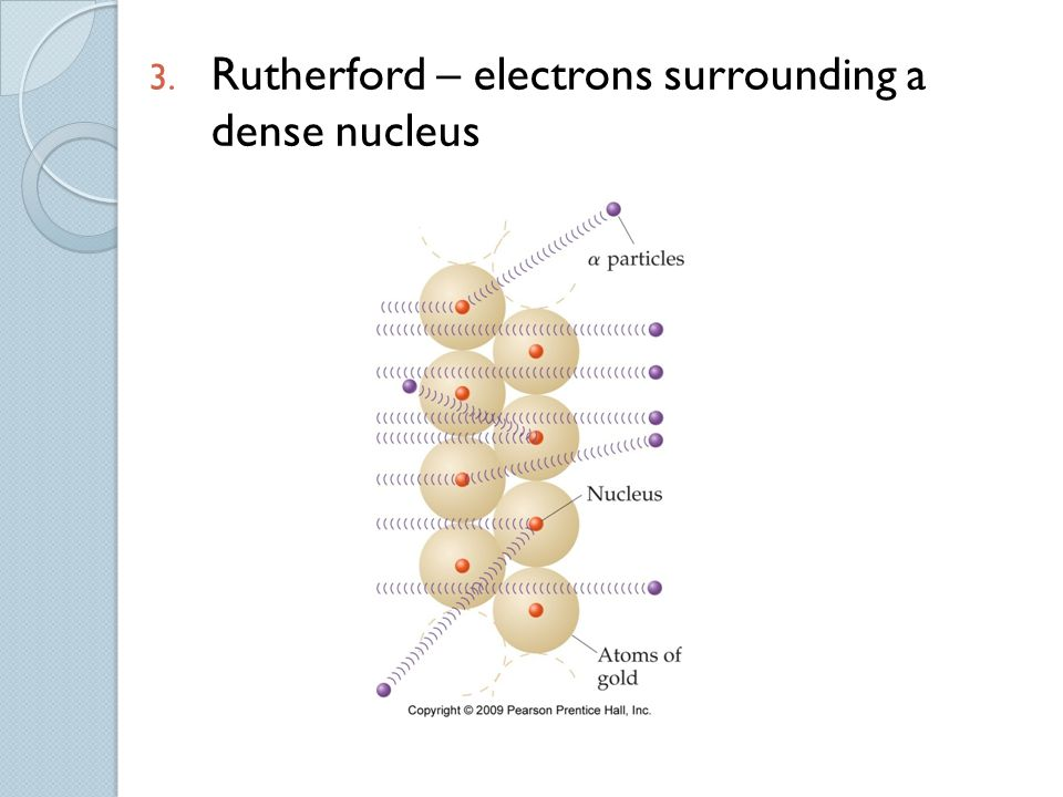 Rutherford – electrons surrounding a dense nucleus