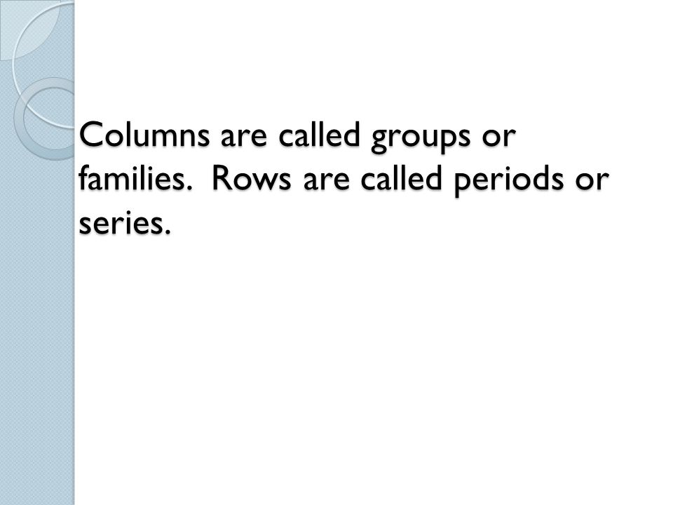 Columns are called groups or families