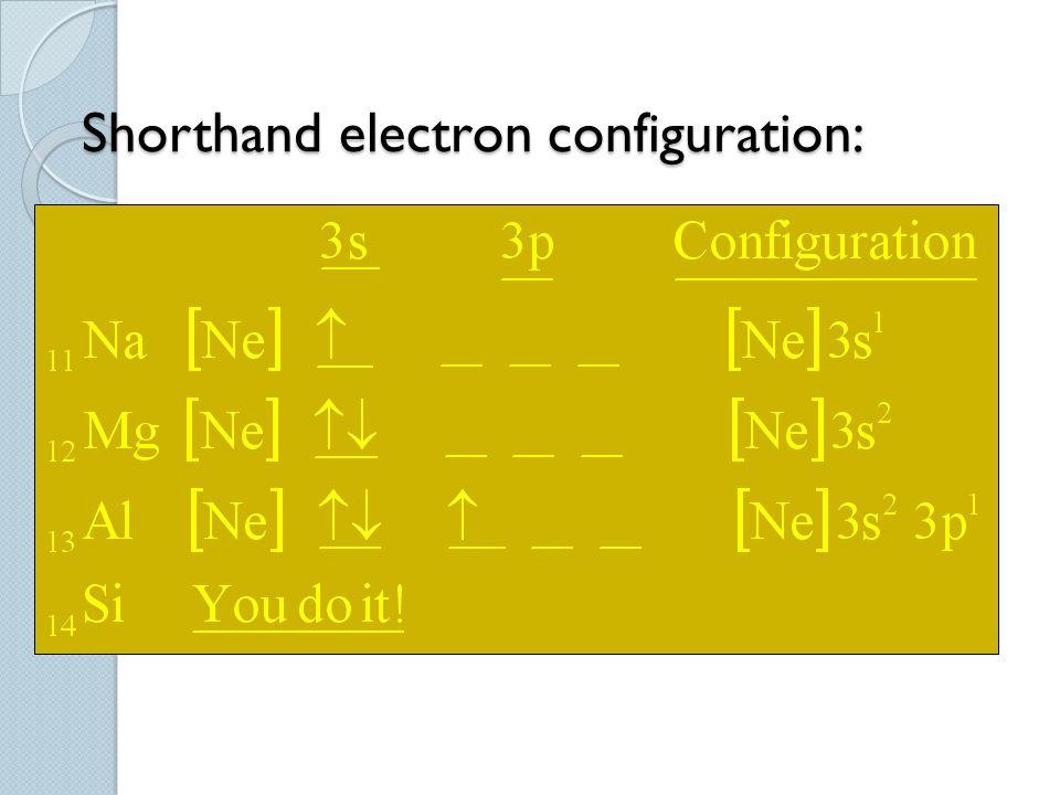 Shorthand electron configuration: