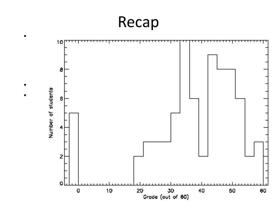 Recap Midterm results Grade histogram Course feedback