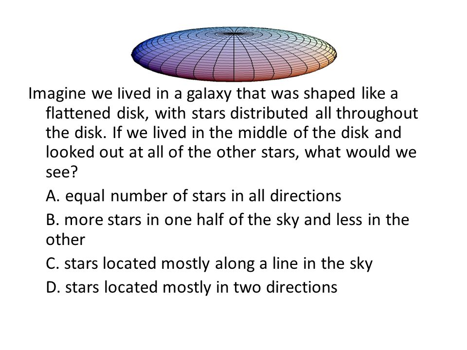 Imagine we lived in a galaxy that was shaped like a flattened disk, with stars distributed all throughout the disk. If we lived in the middle of the disk and looked out at all of the other stars, what would we see
