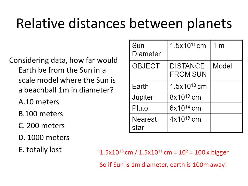 solar system distance in cm - photo #16