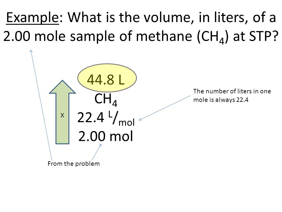 Example: What is the volume, in liters, of a 2