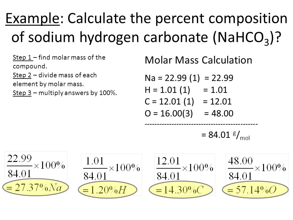 Example: Calculate the percent composition of sodium hydrogen carbonate (NaHCO3)