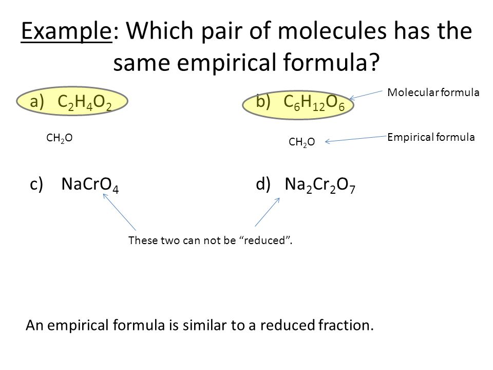 Example: Which pair of molecules has the same empirical formula