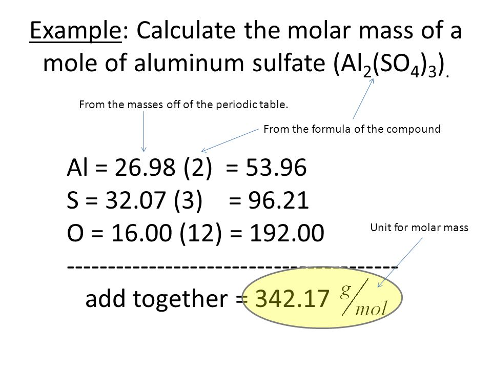 Molar Mass Worksheet with Answers | Worksheet Resume