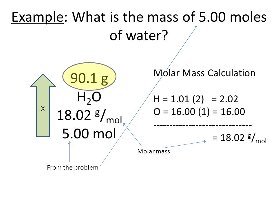 Example: What is the mass of 5.00 moles of water