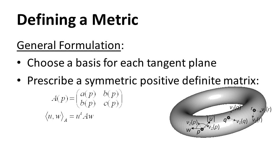 Defining a Metric General Formulation: