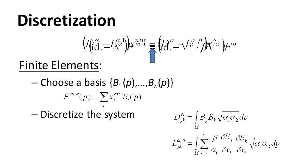 Discretization Finite Elements: Choose a basis {B1(p),…,Bn(p)}