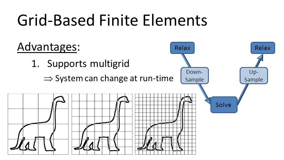 Grid-Based Finite Elements