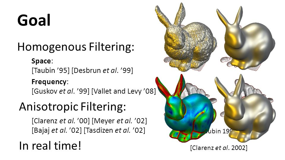 Goal Homogenous Filtering: Anisotropic Filtering: In real time!