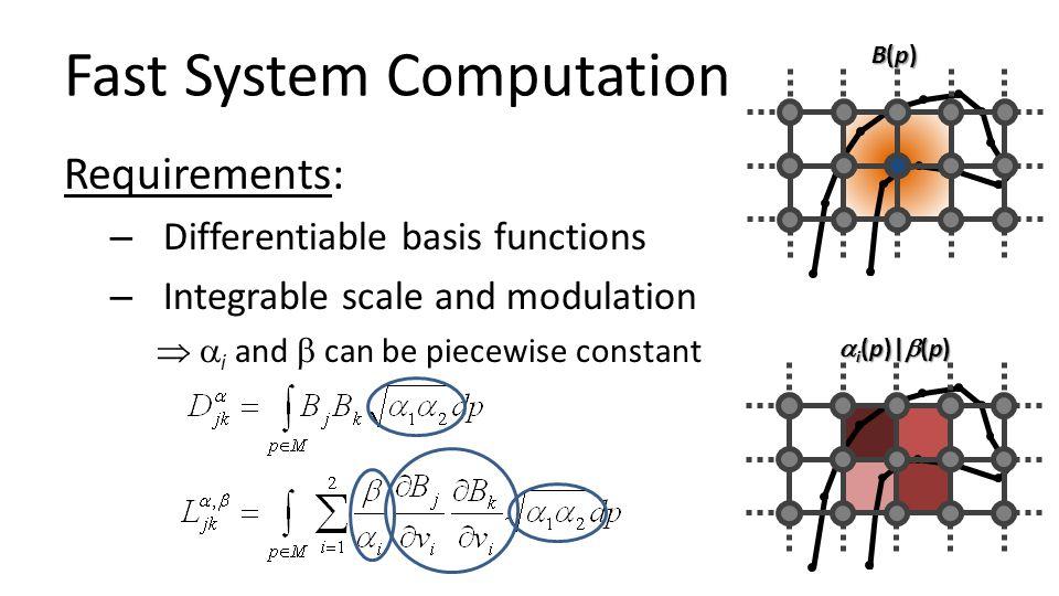 Fast System Computation