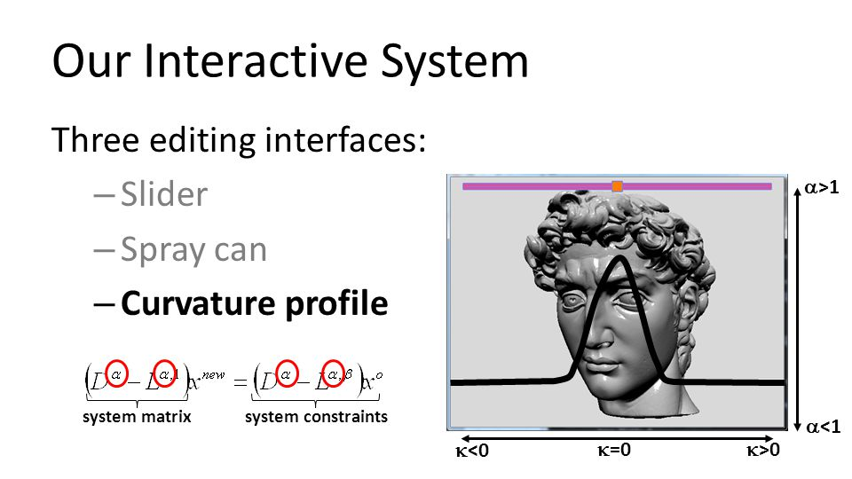 Our Interactive System