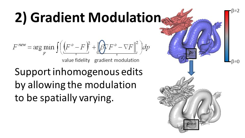2) Gradient Modulation =2. Support inhomogenous edits by allowing the modulation to be spatially varying.