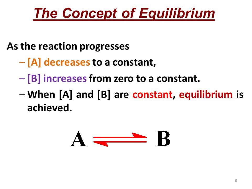The Concept of Equilibrium