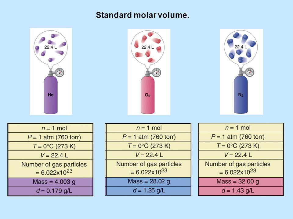 Standard molar volume.