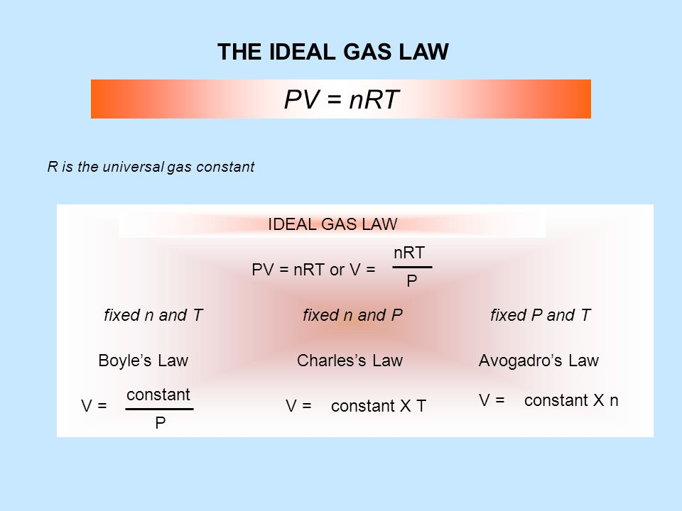PV = nRT THE IDEAL GAS LAW IDEAL GAS LAW nRT P PV = nRT or V =