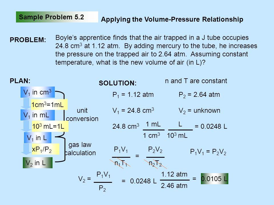 Sample Problem 5.2 Applying the Volume-Pressure Relationship. PROBLEM: