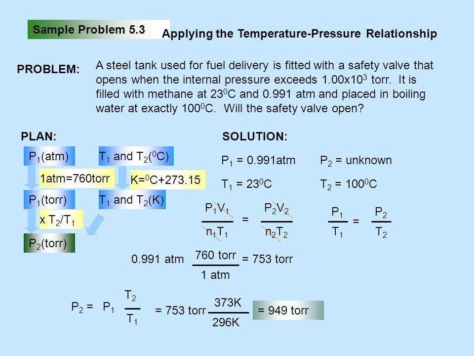 Sample Problem 5.3 Applying the Temperature-Pressure Relationship. PROBLEM: