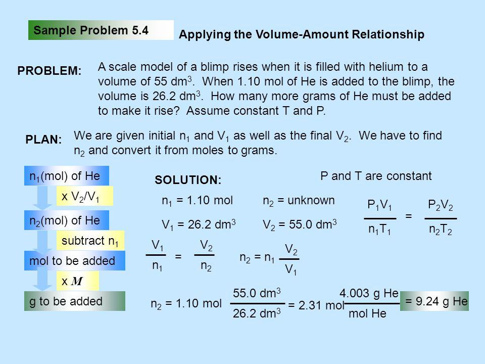 Sample Problem 5.4 Applying the Volume-Amount Relationship. PROBLEM:
