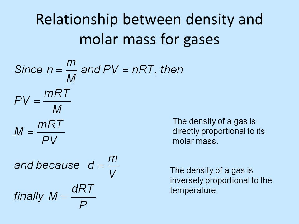 Relationship between density and molar mass for gases