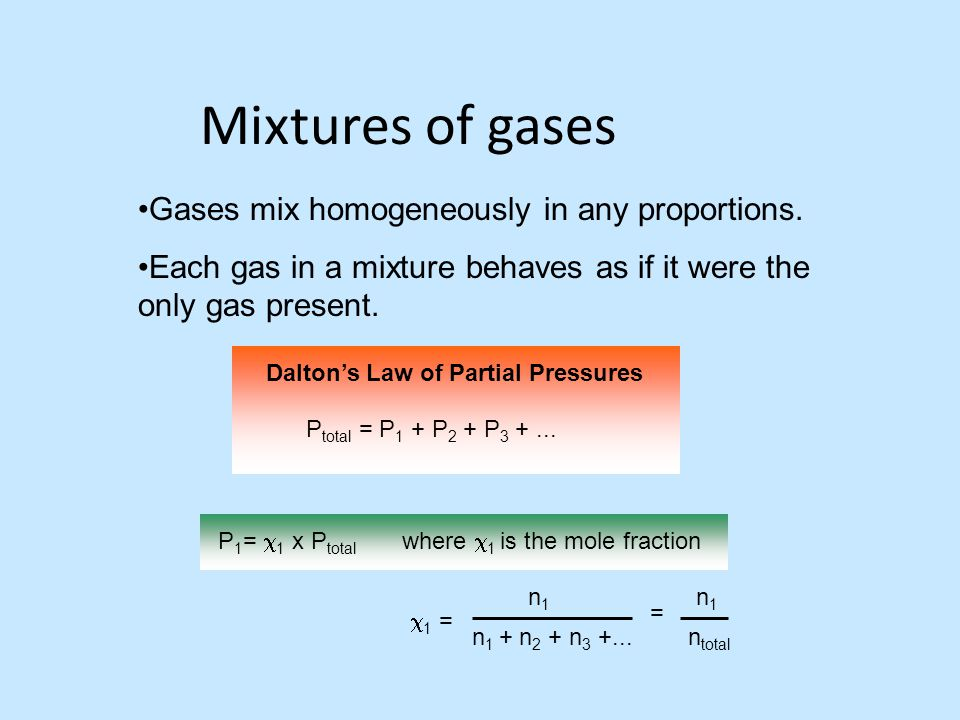 Mixtures of gases Gases mix homogeneously in any proportions.