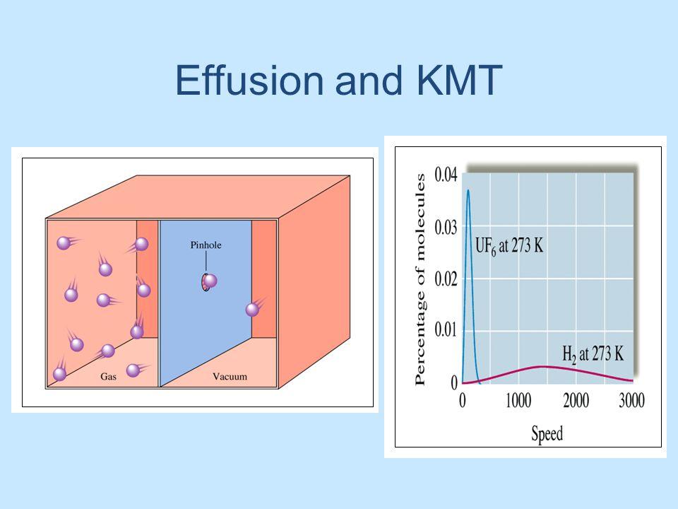 Effusion and KMT