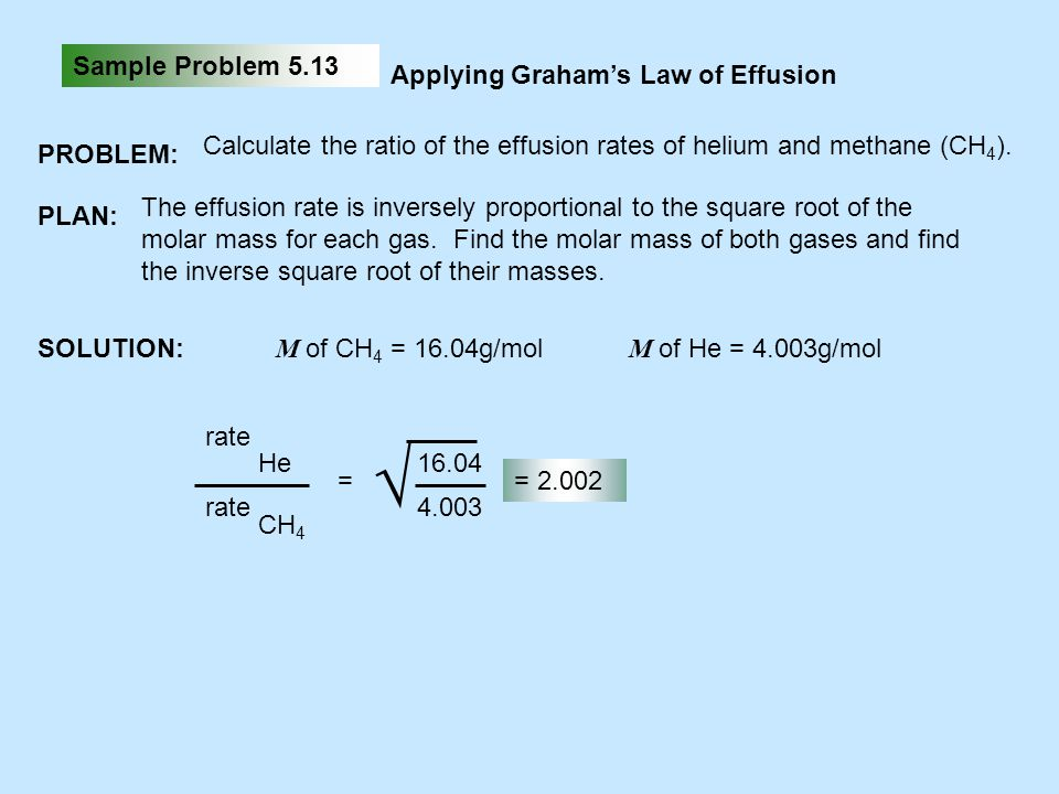 √ Sample Problem 5.13 Applying Graham's Law of Effusion PROBLEM:
