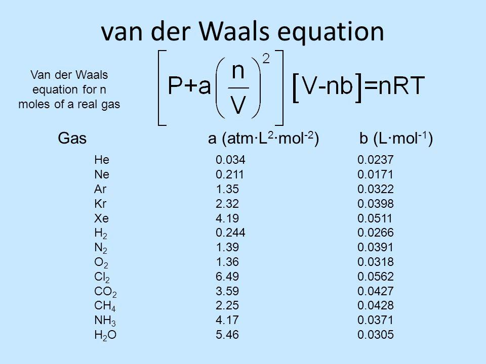 van der Waals equation Gas a (atm·L2·mol-2) b (L·mol-1) Van der Waals