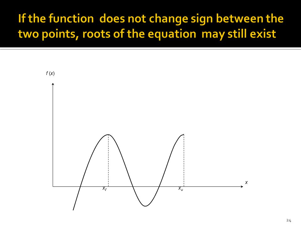If the function does not change sign between the two points, roots of the equation may still exist