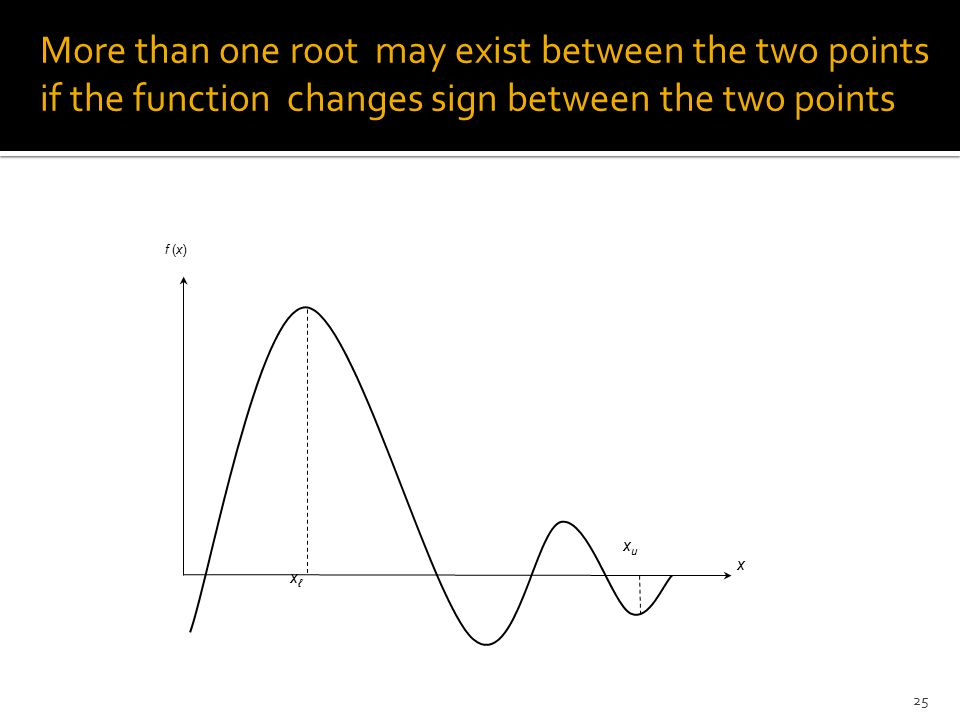 jjjjkkk More than one root may exist between the two points if the function changes sign between the two points.
