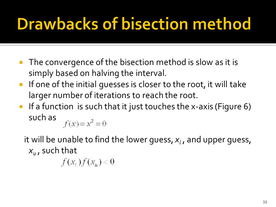 Drawbacks of bisection method