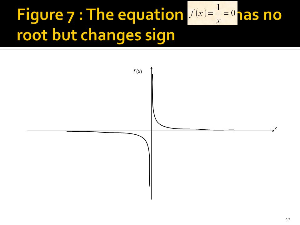Figure 7 : The equation has no root but changes sign