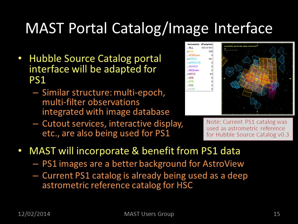 MAST Portal Catalog/Image Interface