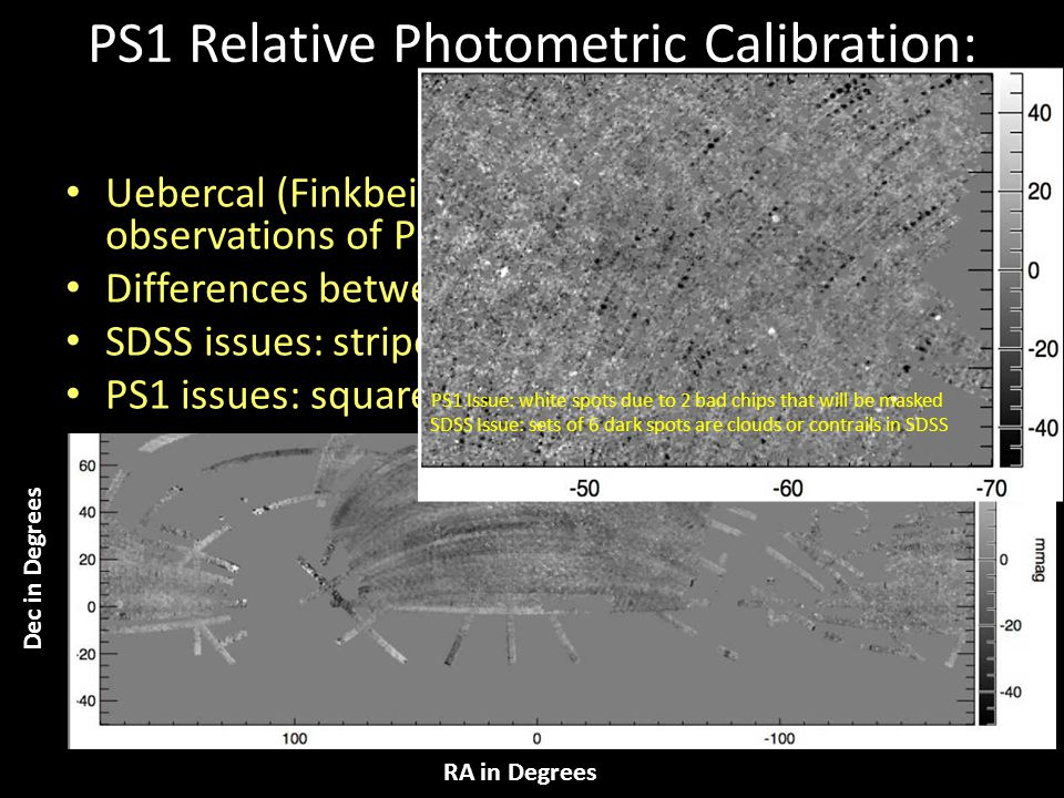 PS1 Relative Photometric Calibration: Ubercal