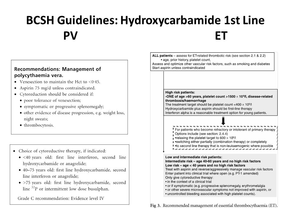 BCSH Guidelines: Hydroxycarbamide 1st Line