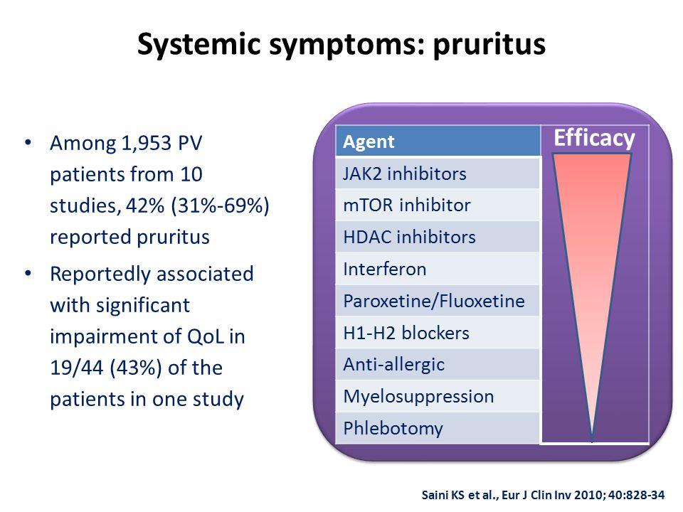 Systemic symptoms: pruritus