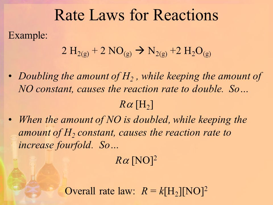 Rate Laws for Reactions