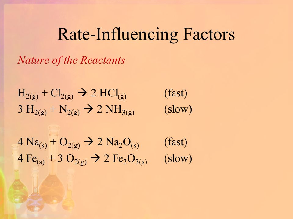 Rate-Influencing Factors
