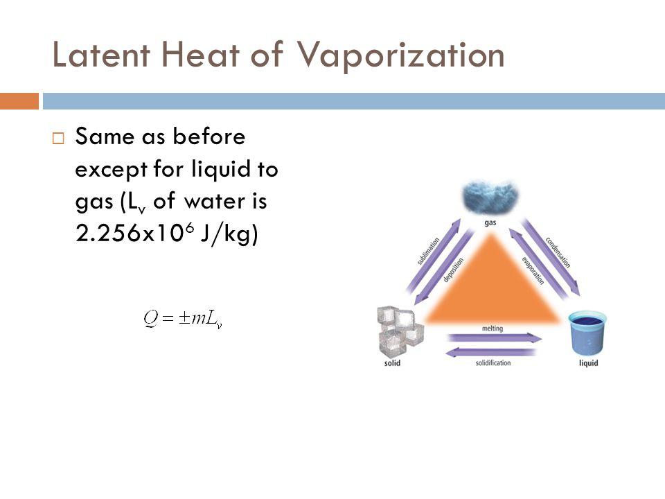 Latent Heat of Vaporization