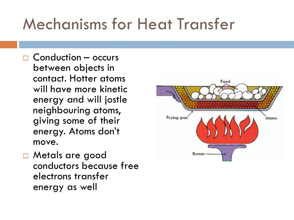 Mechanisms for Heat Transfer