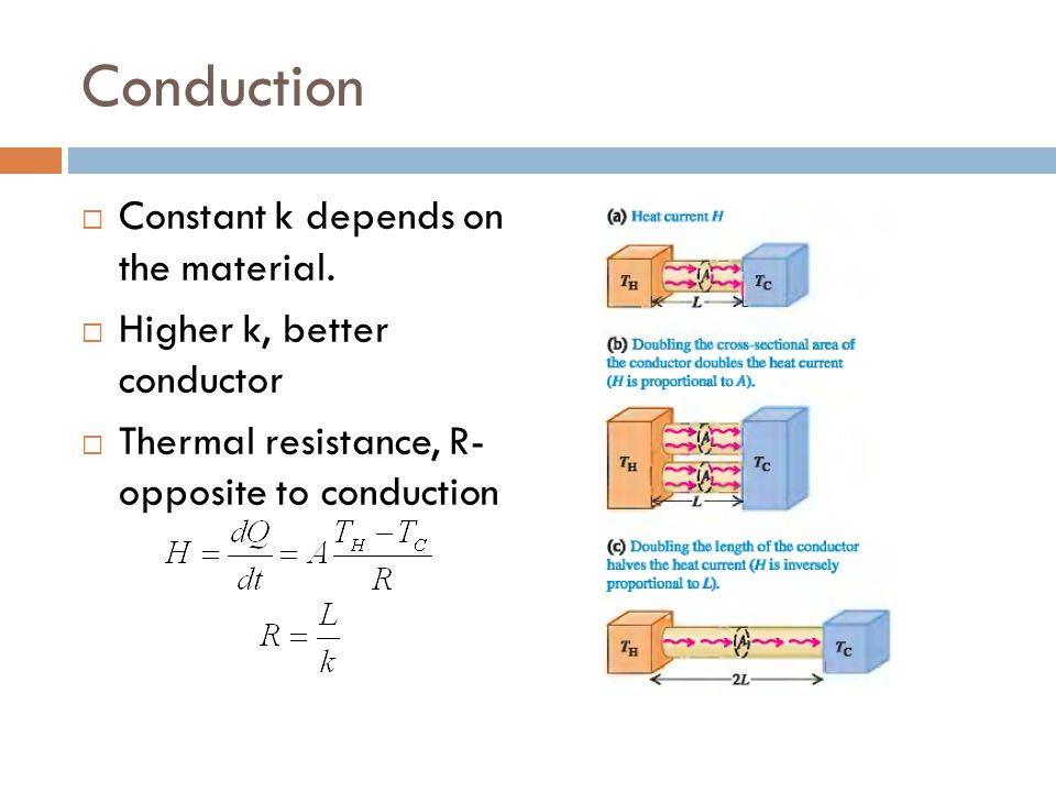 Conduction Constant k depends on the material.