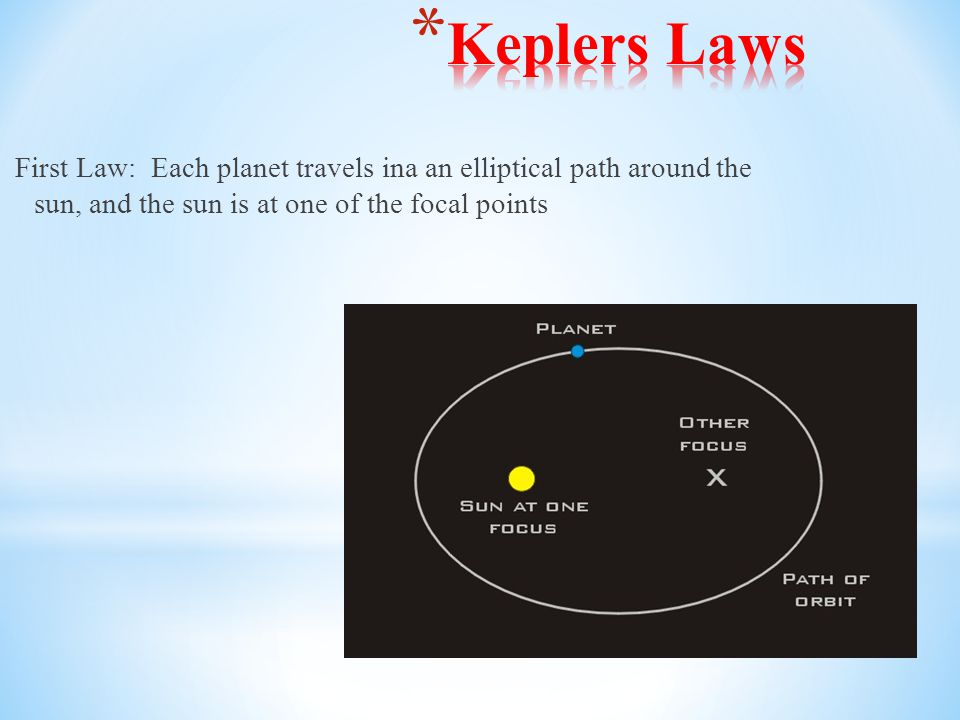 Keplers Laws First Law: Each planet travels ina an elliptical path around the sun, and the sun is at one of the focal points.