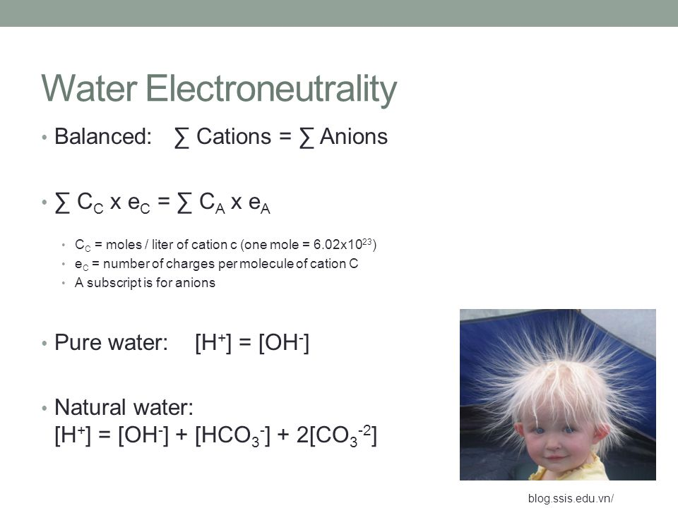 Water Electroneutrality