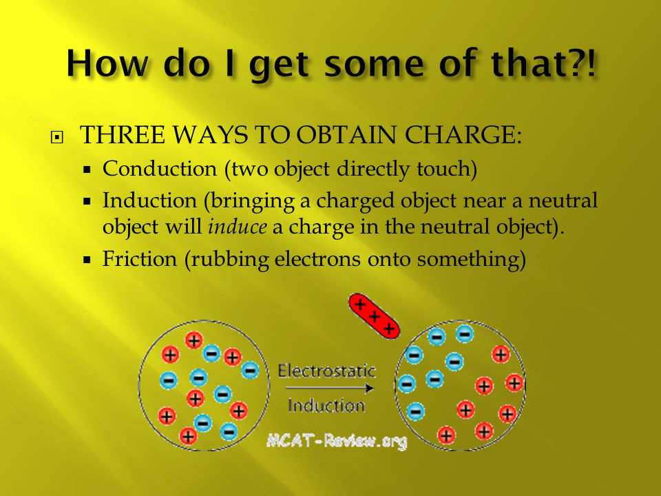How do I get some of that ! THREE WAYS TO OBTAIN CHARGE: