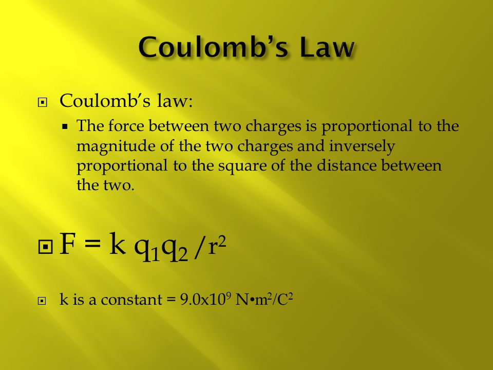 F = k q1q2 /r2 Coulomb's Law Coulomb's law: